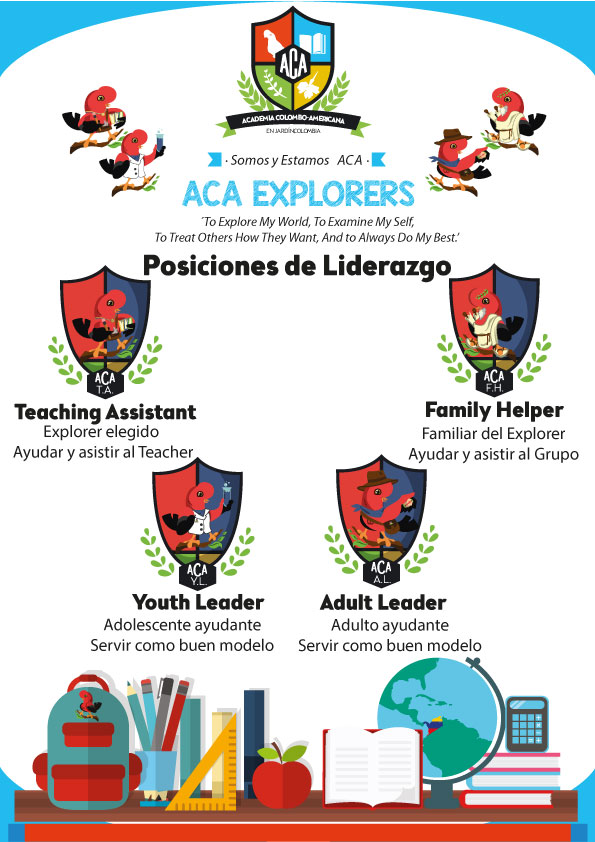 ACA Explorers Leadership Positions