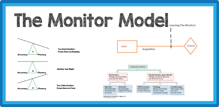 The Monitor Model – Self-Correction and Acquiring/Learning A Language