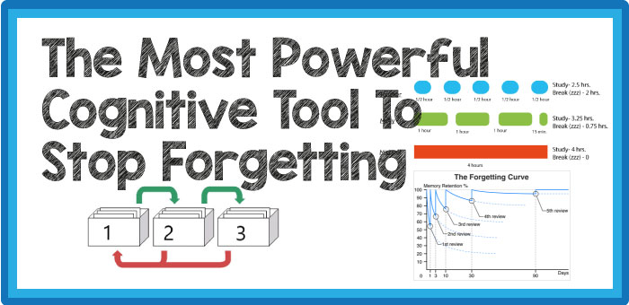 Most Powerful Cognitive Tool to Stop Forgetting